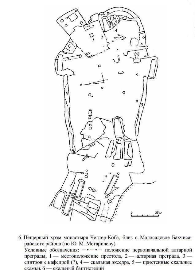 Челтер-Коба. План пещерного храма по Ю.М. Могаричеву и Н.Е. Гайдукову.