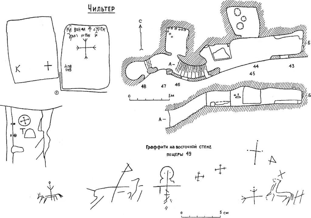 Челтер-Мармара. Пещерные сооружения четвертого яруса по Е.В. Веймарну.
