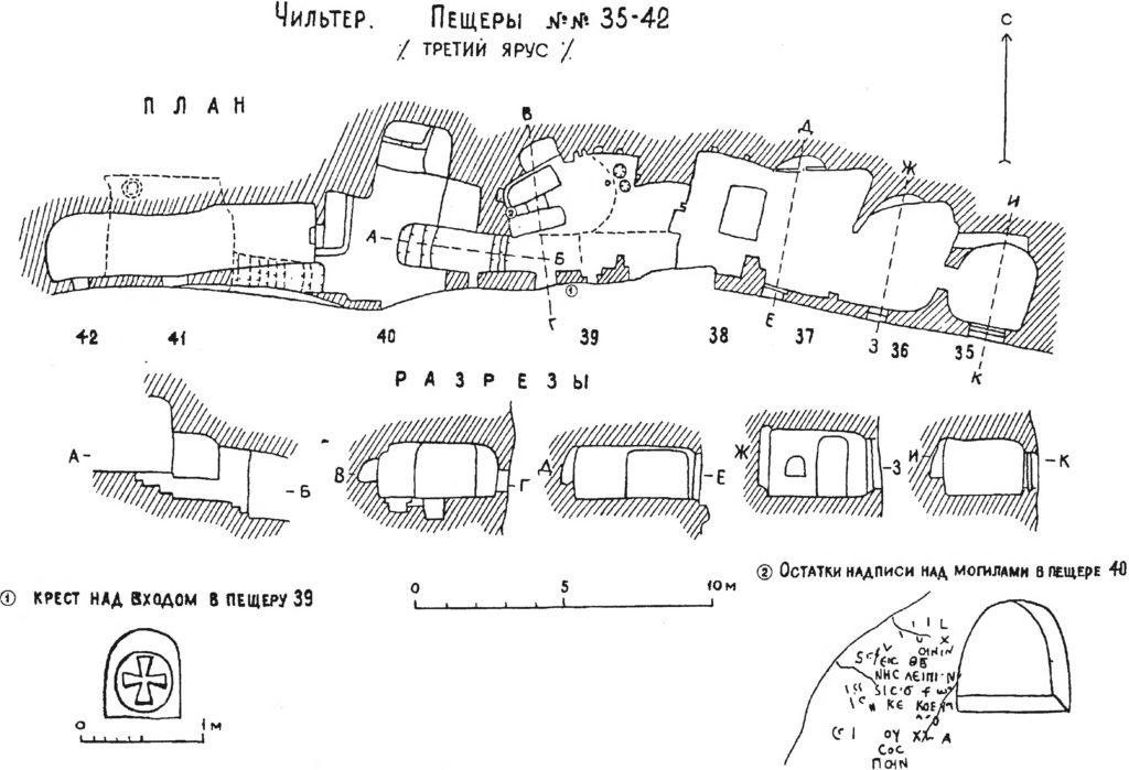 Челтер-Мармара. Пещерные сооружения третьего яруса по Е.В. Веймарну.