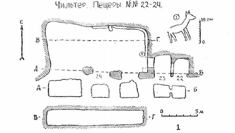 Челтер-Мармара. Пещеры №22-24 по Е.В. Веймарну.