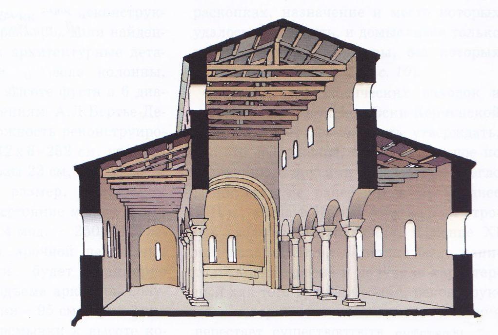 Продольный разрез Эски-Керменской базилики.