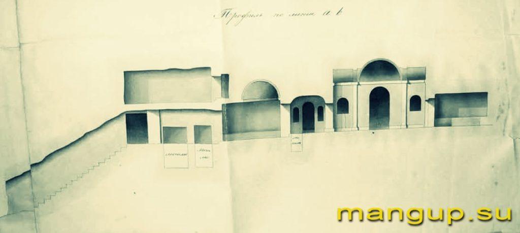 Чертеж древней церкви под укреплением Феодоро в Инкерманской долине близ г. Севастополя, 1851 г.