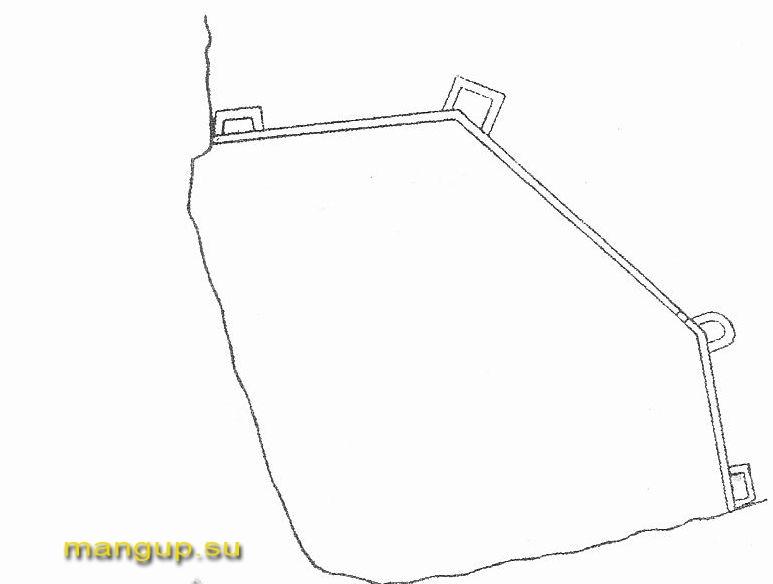 Схема устройства оборонительной линии Инкерманской крепости VI-VII вв.