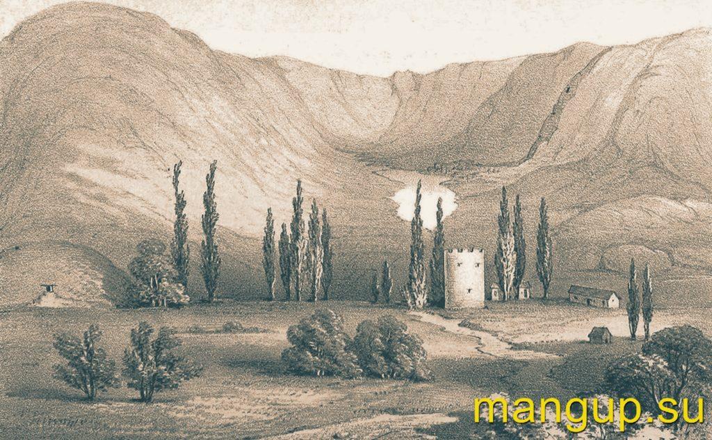 Чоргунь. 1855.