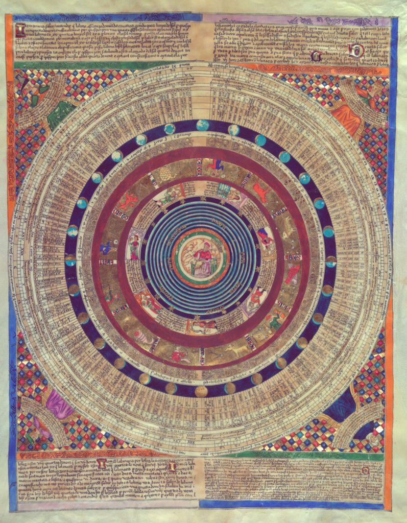 Космография Каталанского атласа.